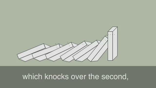 Domino Effect - Hiệu ứng domino