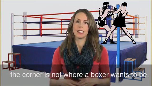 Boxed in a Corner- Bị dồn vào thế bí