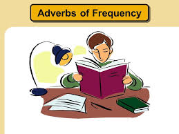 Part 5 - Adverbs of frequency 3