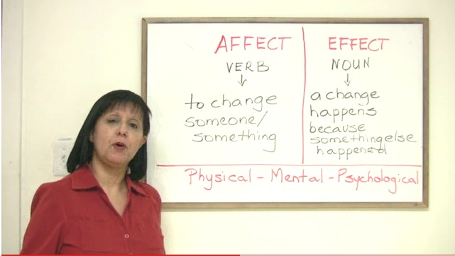 Lesson 9: Effect & Affect