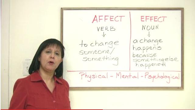 Lesson 9: Effect & Affect